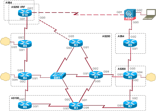 The Cisco VIRL BOOK 2nd Edition – Cisco VIRL Courses Hands