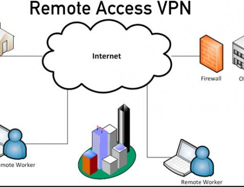 Configuring L2TP over IPSec VPN on Cisco ASA – Cisco VIRL