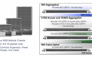 Downloads – Page 2 – Cisco VIRL Courses Hands-on Labs Training